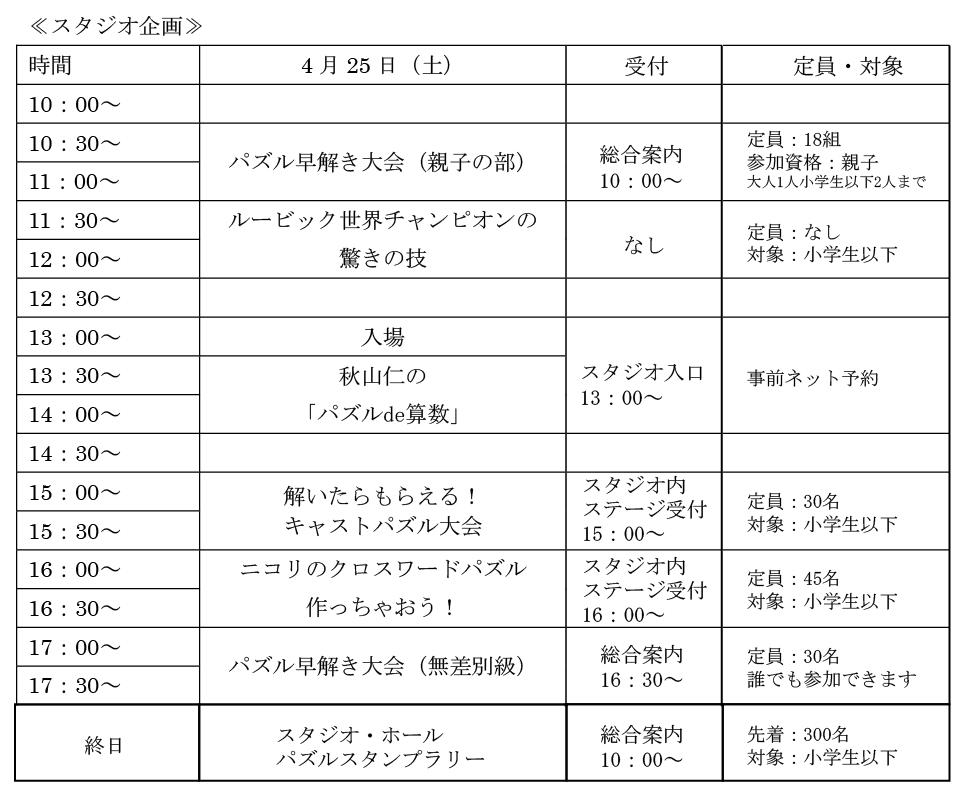 tpd2015-0425