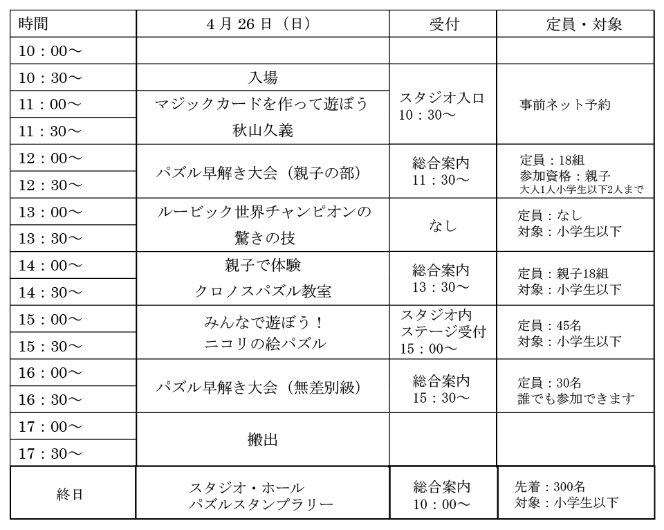 tpd2015-0426